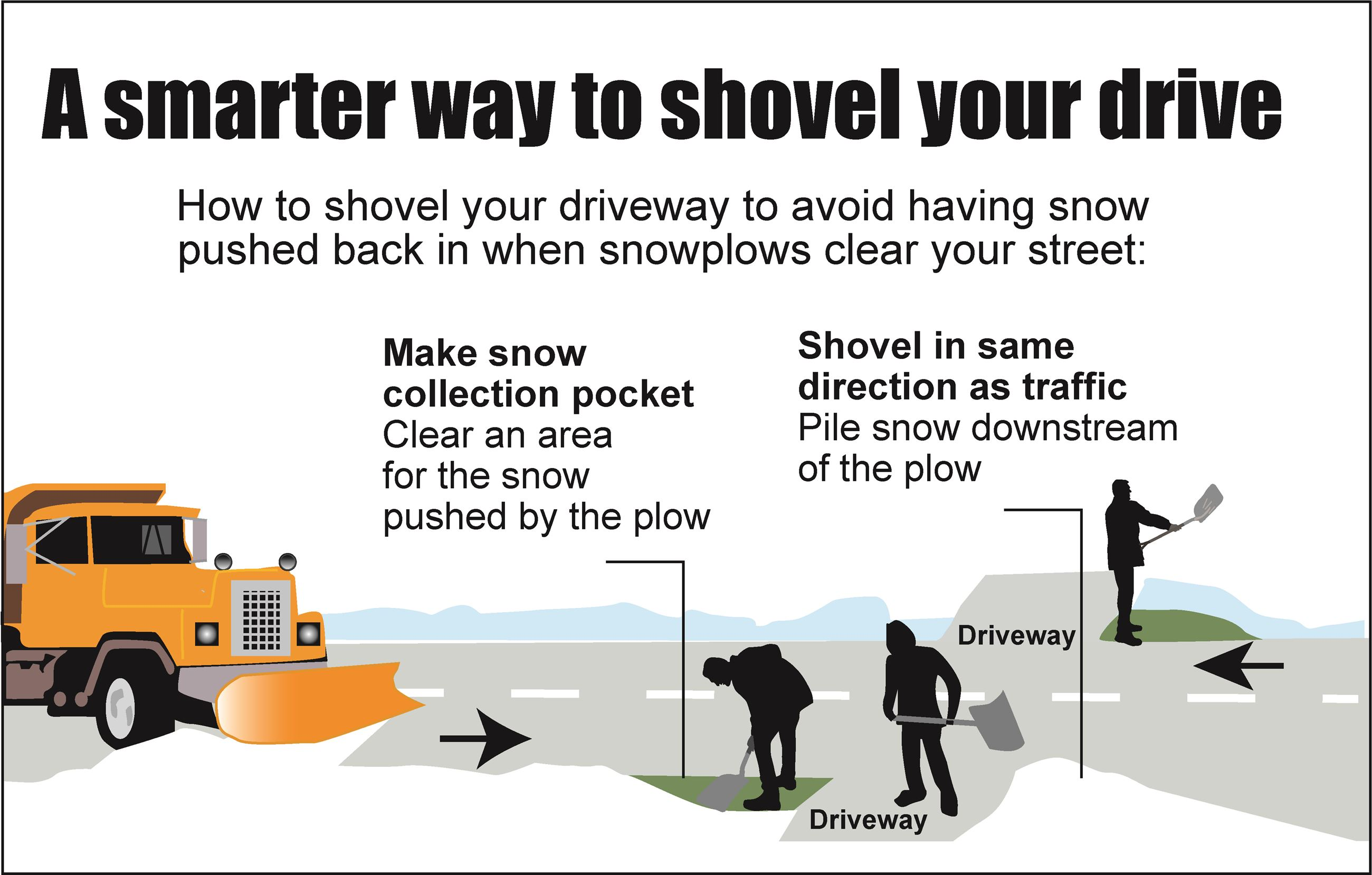 A smart way to shovel your driveway
